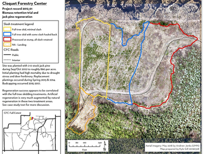 Figure 2: Sale area map including aerial photography of the treatment area collected in May of 2018 before leaf-out, location of the three different skidding plus slash retention treatments, and a brief description of the regeneration efforts.